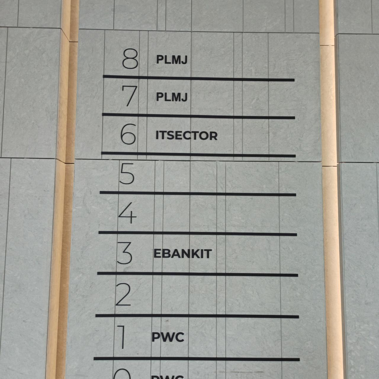 Identification Signs